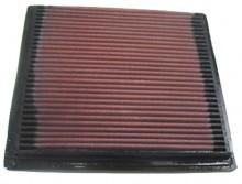 K&N филтър DU-0900